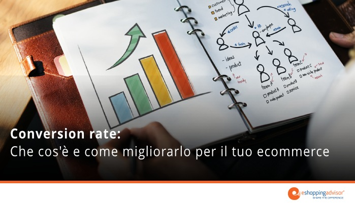 conversion rate negozi online